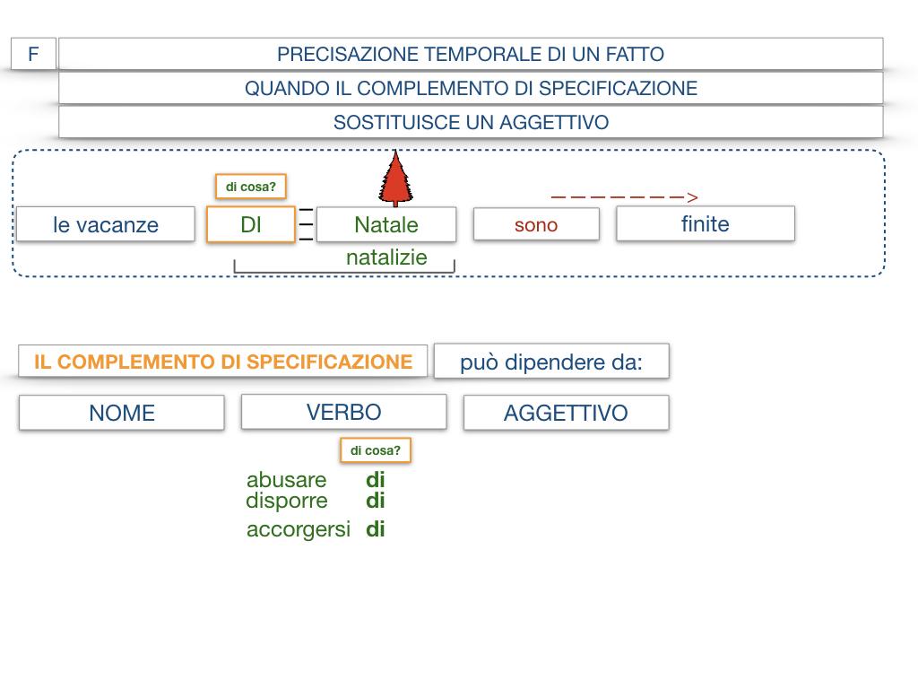 19. COMPLEMENTO DI SPECIFICAZIONE_SIMULAZIONE.076