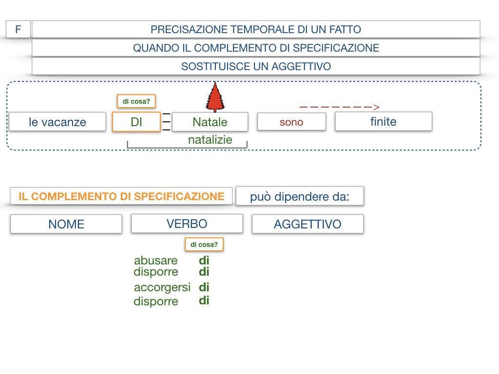 19. COMPLEMENTO DI SPECIFICAZIONE_SIMULAZIONE.077