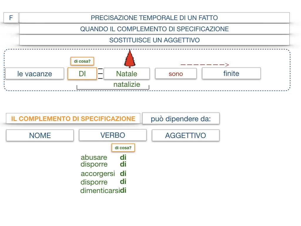 19. COMPLEMENTO DI SPECIFICAZIONE_SIMULAZIONE.078