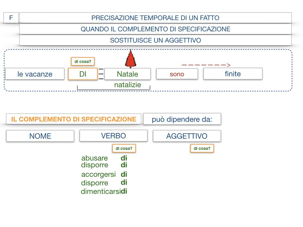 19. COMPLEMENTO DI SPECIFICAZIONE_SIMULAZIONE.079