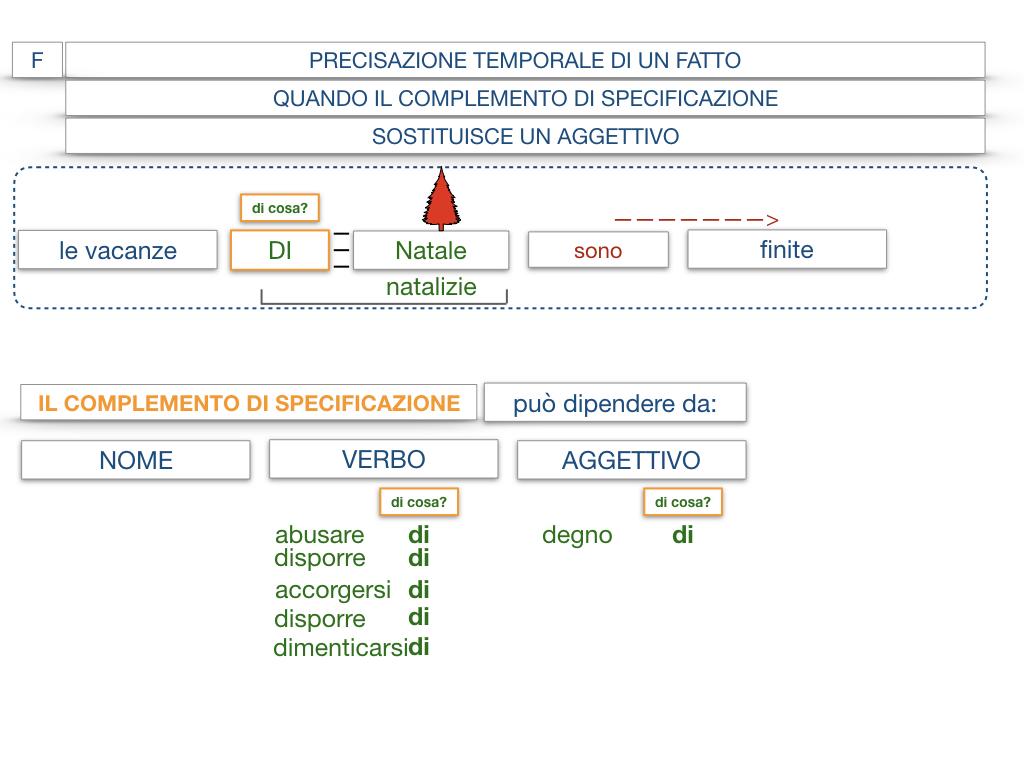 19. COMPLEMENTO DI SPECIFICAZIONE_SIMULAZIONE.081