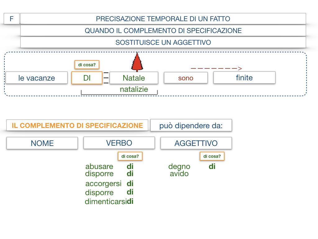 19. COMPLEMENTO DI SPECIFICAZIONE_SIMULAZIONE.082