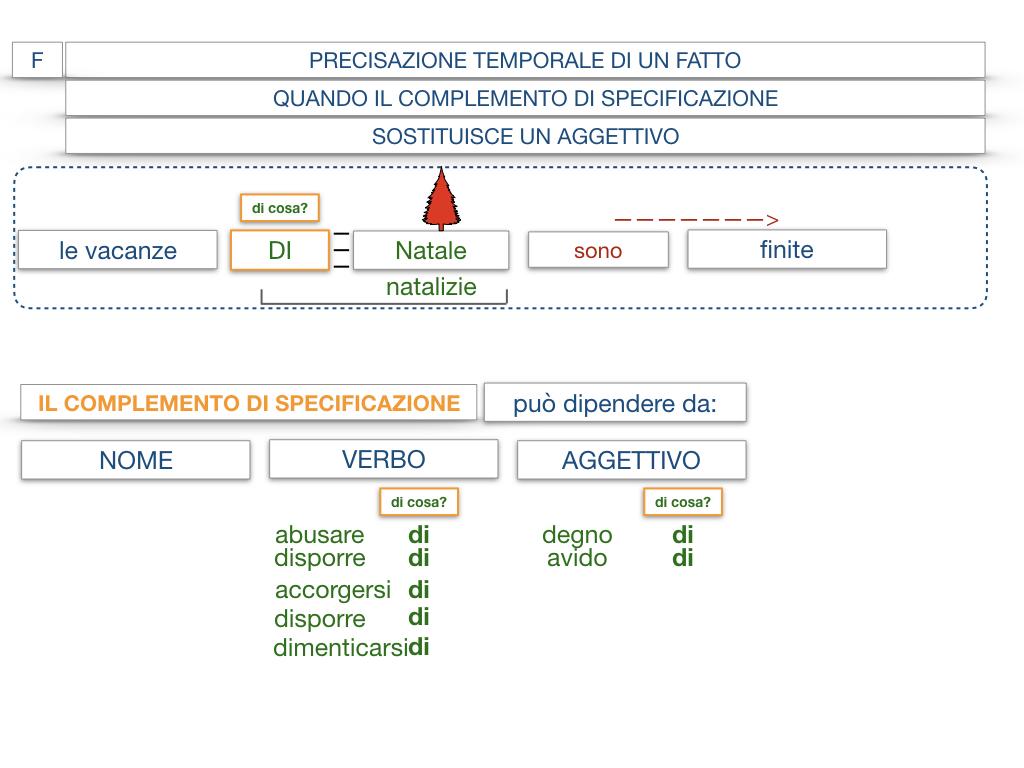 19. COMPLEMENTO DI SPECIFICAZIONE_SIMULAZIONE.083