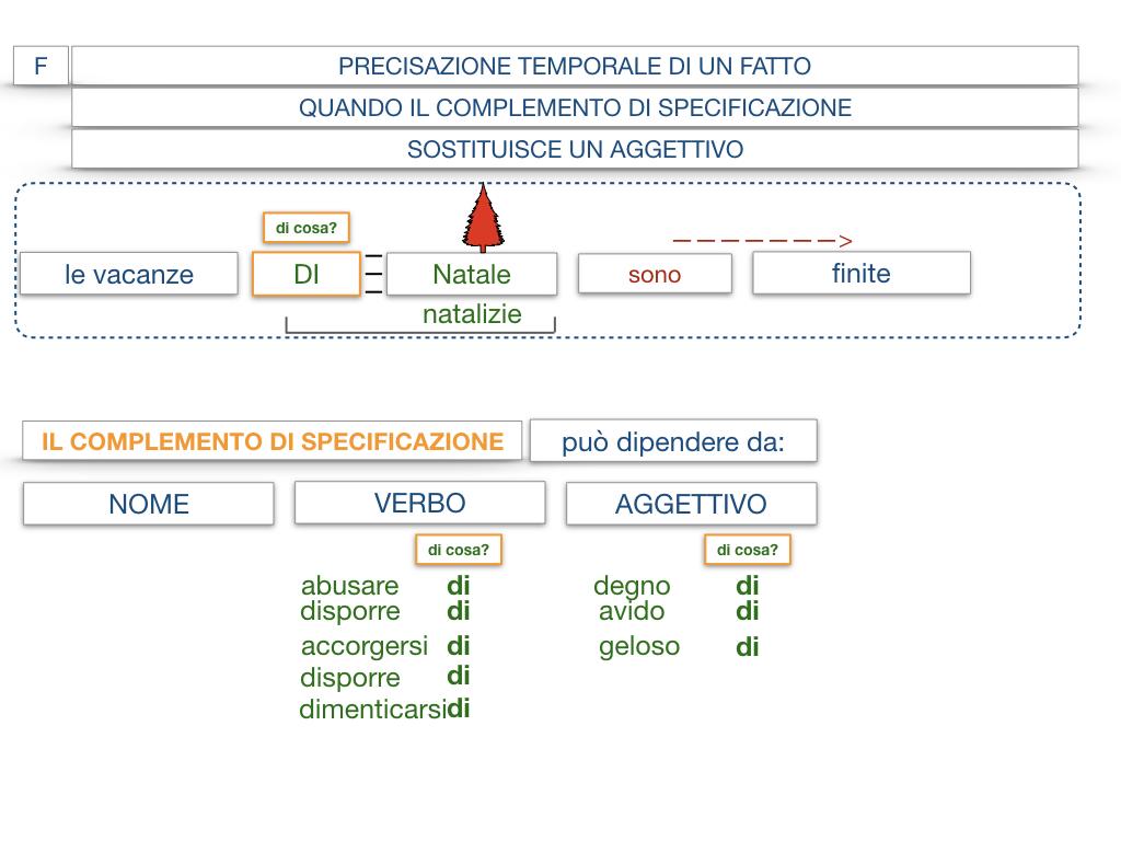 19. COMPLEMENTO DI SPECIFICAZIONE_SIMULAZIONE.084