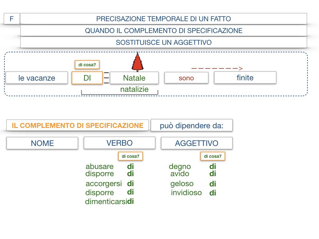 19. COMPLEMENTO DI SPECIFICAZIONE_SIMULAZIONE.085