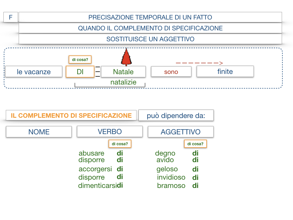 19. COMPLEMENTO DI SPECIFICAZIONE_SIMULAZIONE.086