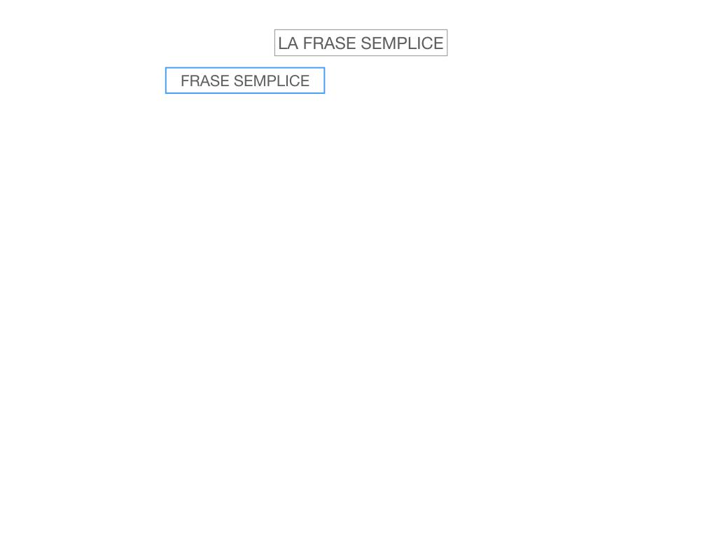 2. LA FRASE SEMPLICE O PROPOSIZIONE_SIMULAZIONE.002