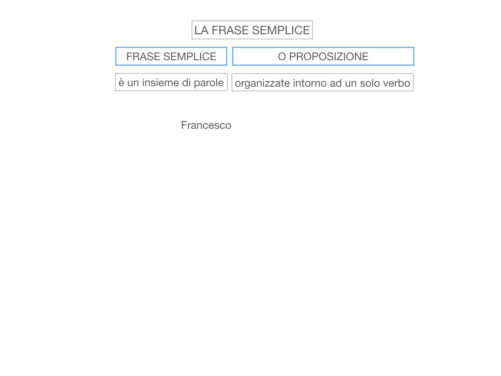 2. LA FRASE SEMPLICE O PROPOSIZIONE_SIMULAZIONE.006