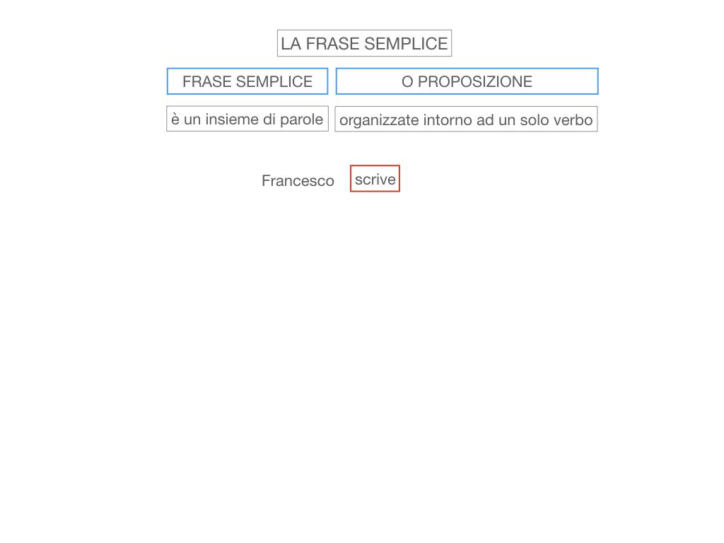 2. LA FRASE SEMPLICE O PROPOSIZIONE_SIMULAZIONE.007