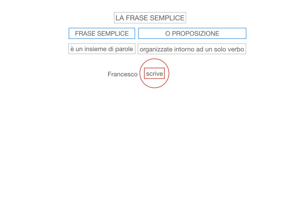 2. LA FRASE SEMPLICE O PROPOSIZIONE_SIMULAZIONE.008