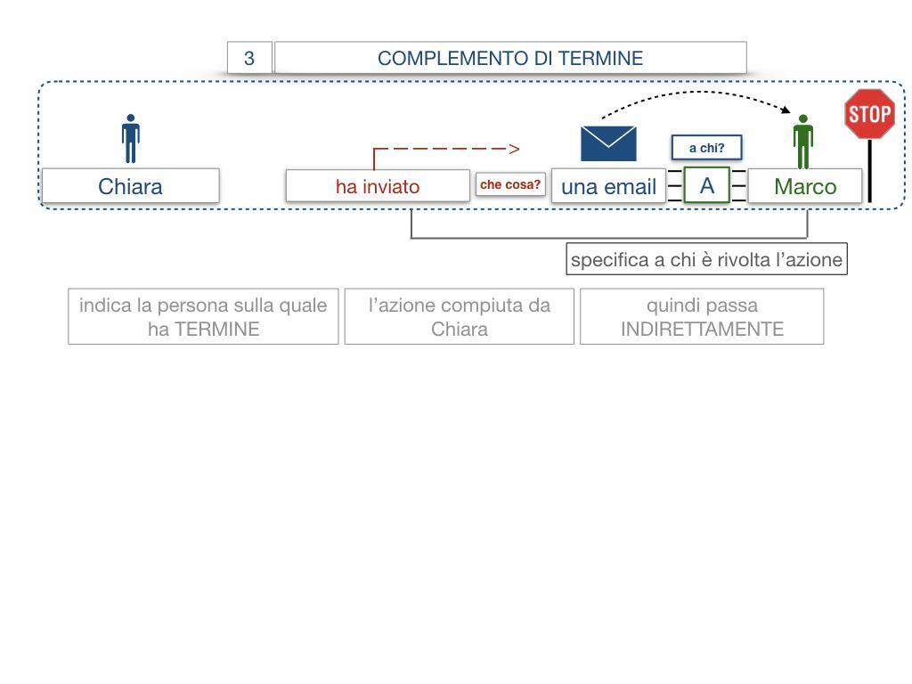20. COMPLEMENTO DI TERMINE_SIMULAZIONE.013