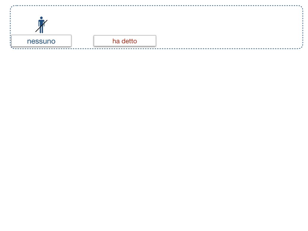 20. COMPLEMENTO DI TERMINE_SIMULAZIONE.027