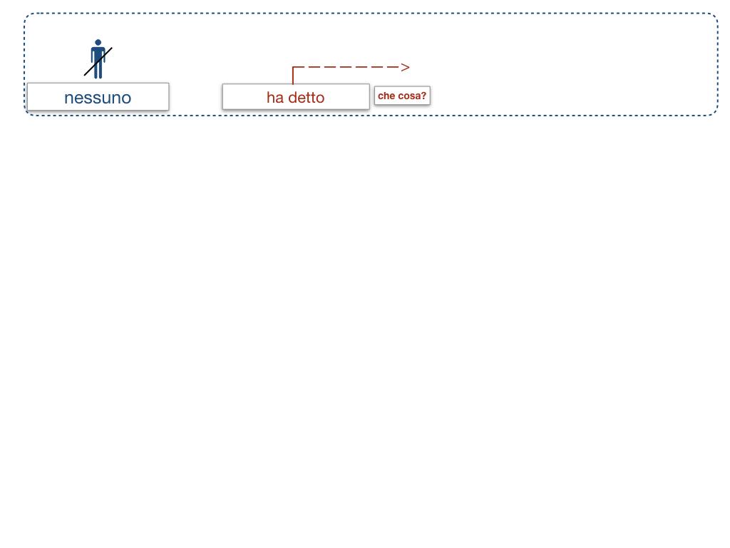 20. COMPLEMENTO DI TERMINE_SIMULAZIONE.028