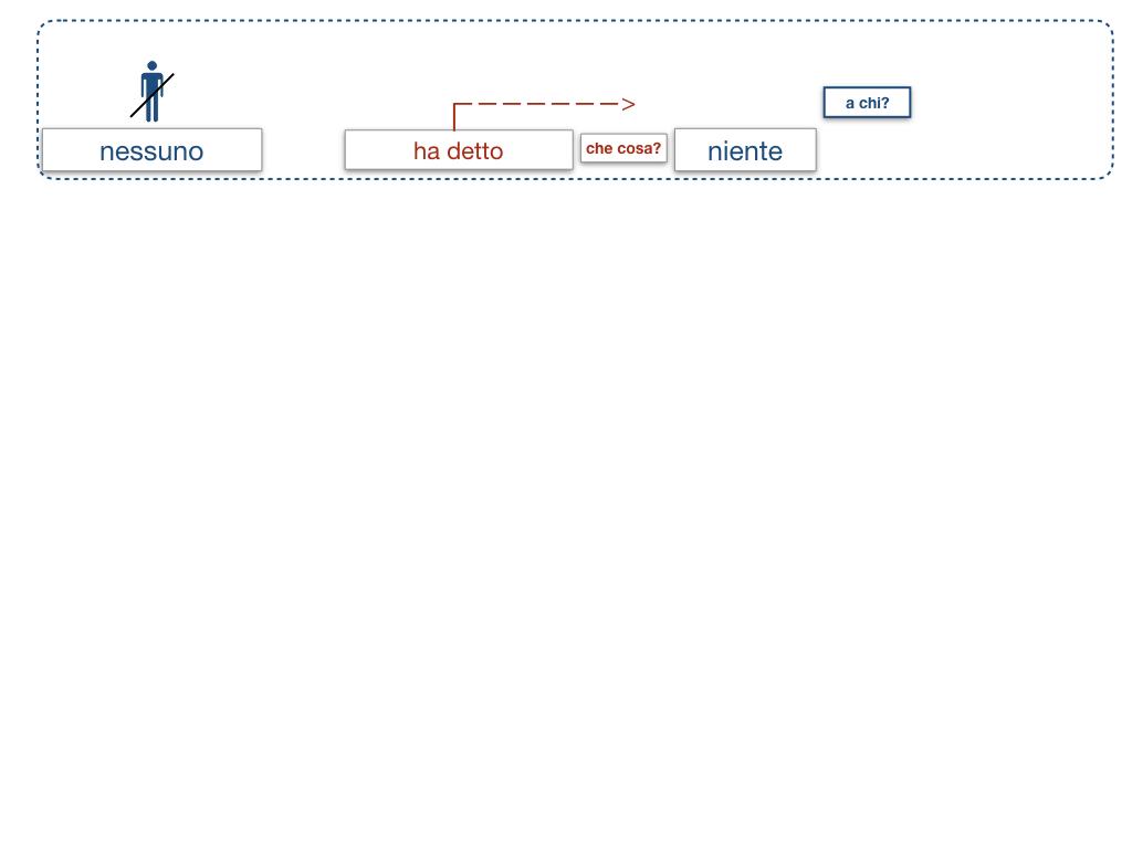 20. COMPLEMENTO DI TERMINE_SIMULAZIONE.030