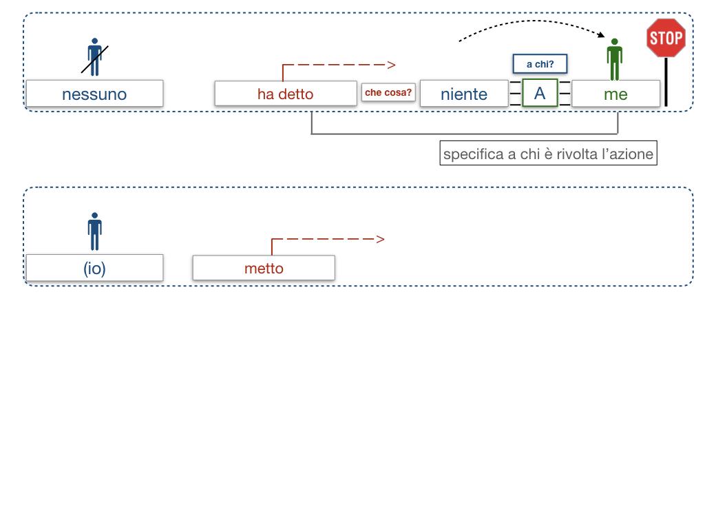20. COMPLEMENTO DI TERMINE_SIMULAZIONE.035