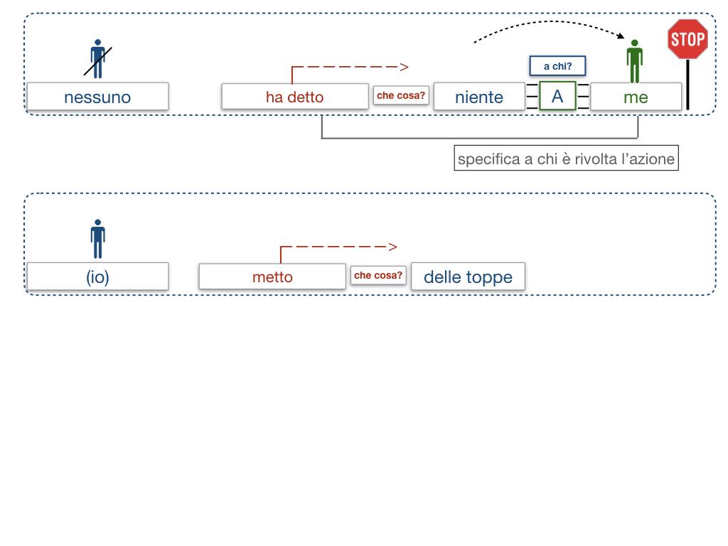 20. COMPLEMENTO DI TERMINE_SIMULAZIONE.037