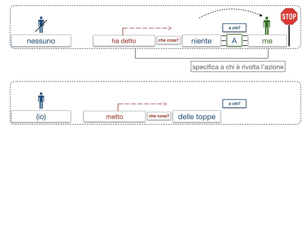 20. COMPLEMENTO DI TERMINE_SIMULAZIONE.038
