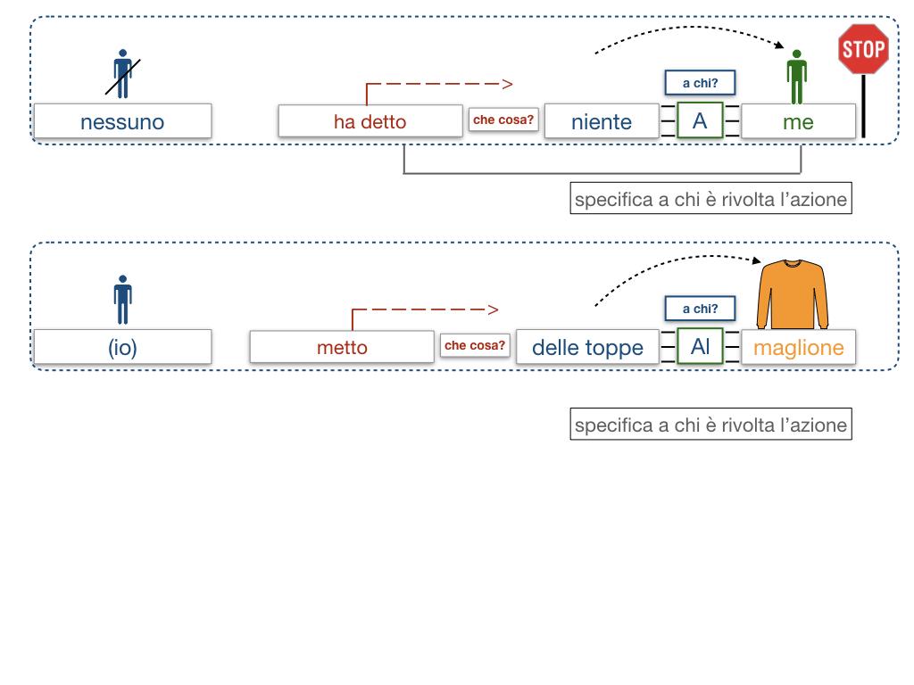 20. COMPLEMENTO DI TERMINE_SIMULAZIONE.040