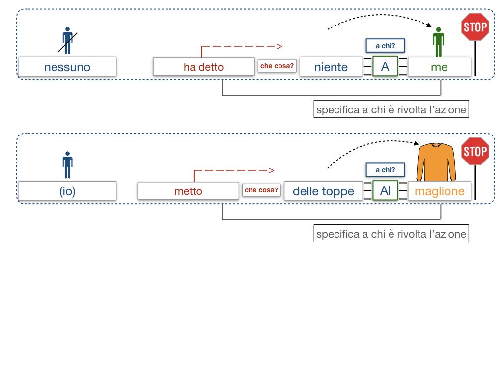 20. COMPLEMENTO DI TERMINE_SIMULAZIONE.041