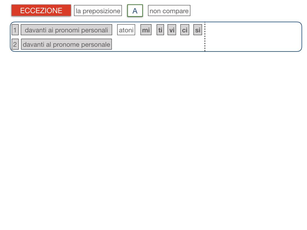 20. COMPLEMENTO DI TERMINE_SIMULAZIONE.049