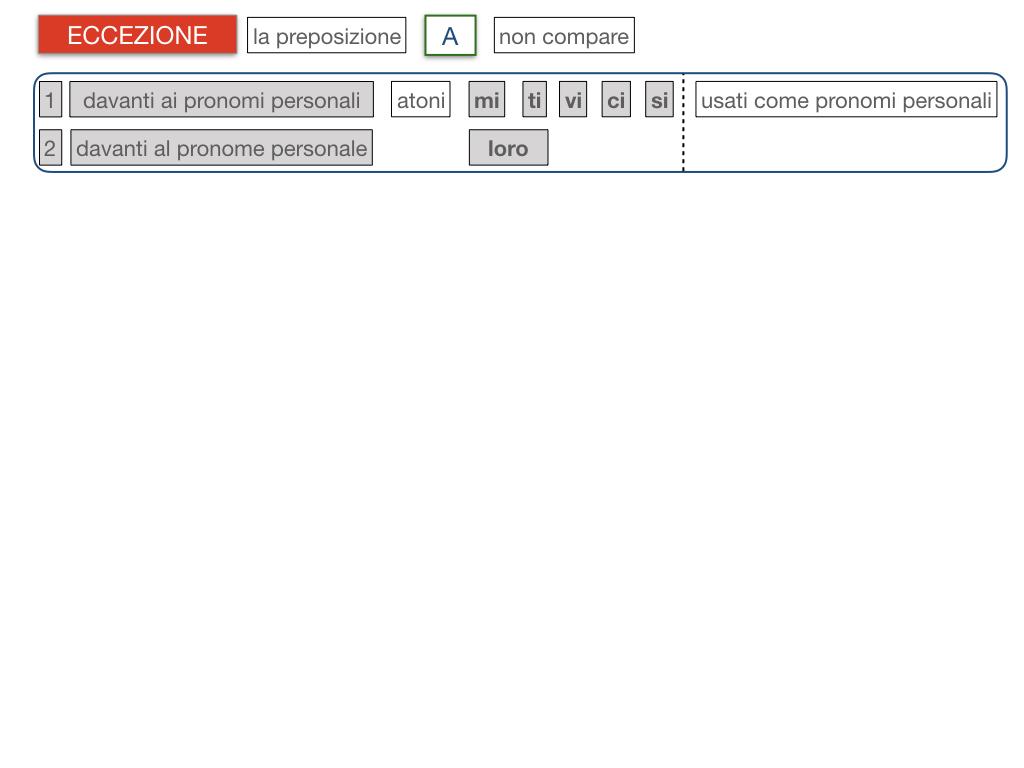 20. COMPLEMENTO DI TERMINE_SIMULAZIONE.051