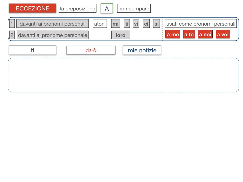 20. COMPLEMENTO DI TERMINE_SIMULAZIONE.054