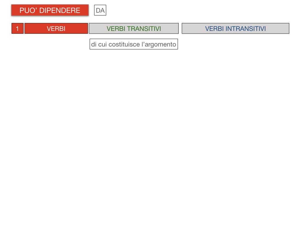 20. COMPLEMENTO DI TERMINE_SIMULAZIONE.076