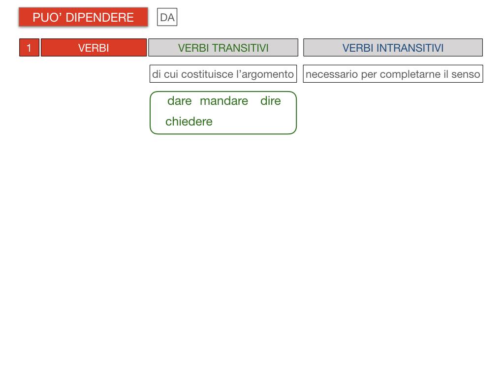 20. COMPLEMENTO DI TERMINE_SIMULAZIONE.081