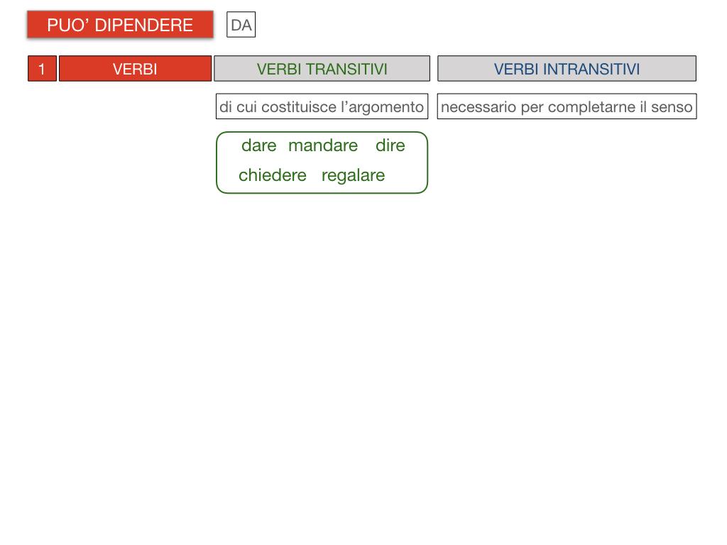 20. COMPLEMENTO DI TERMINE_SIMULAZIONE.082
