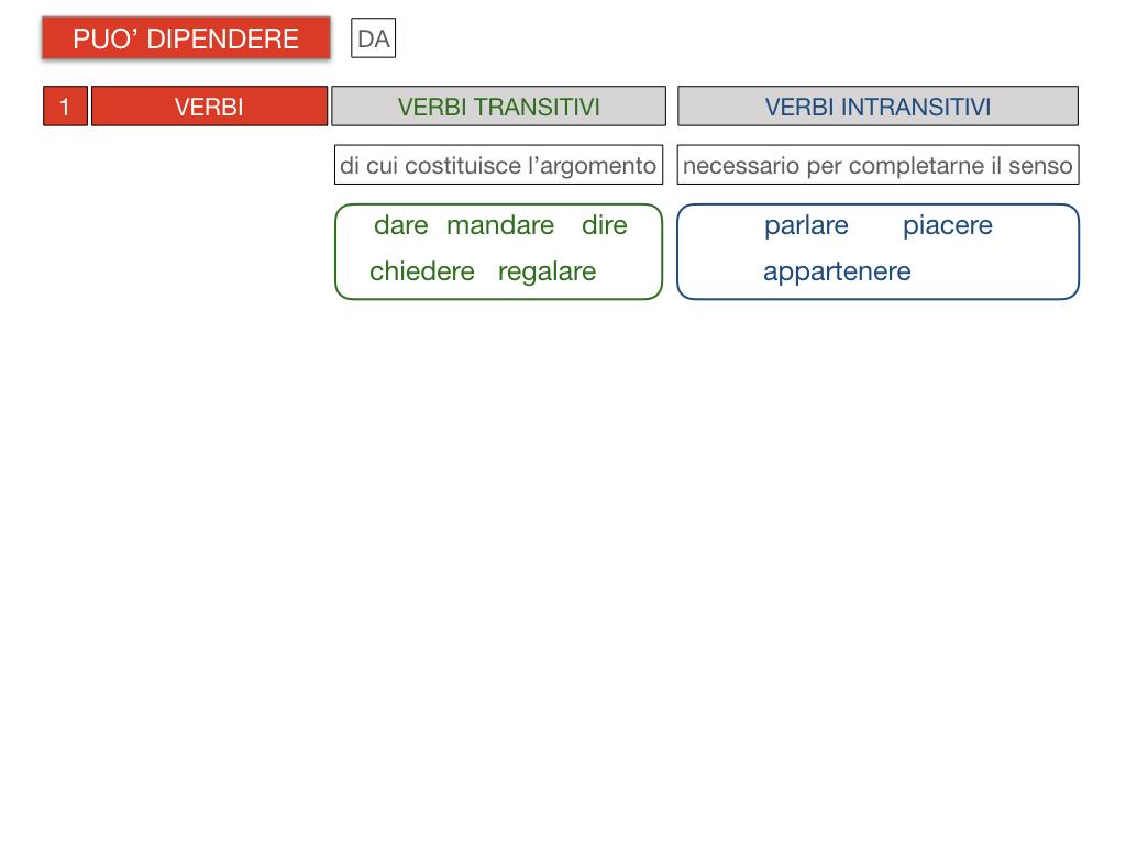 20. COMPLEMENTO DI TERMINE_SIMULAZIONE.085