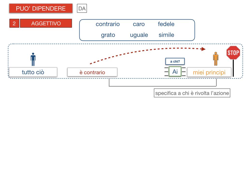 20. COMPLEMENTO DI TERMINE_SIMULAZIONE.110