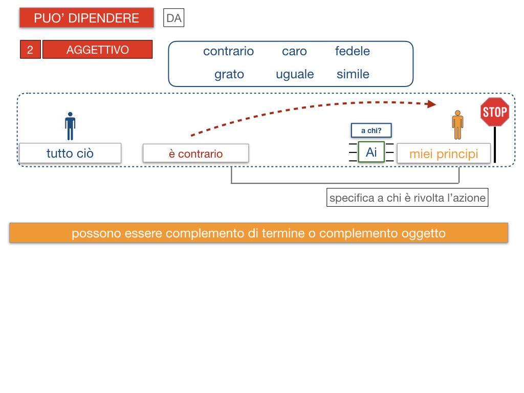 20. COMPLEMENTO DI TERMINE_SIMULAZIONE.111