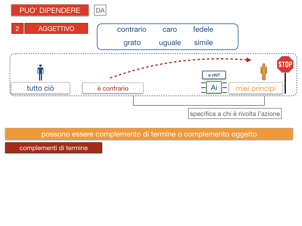 20. COMPLEMENTO DI TERMINE_SIMULAZIONE.112