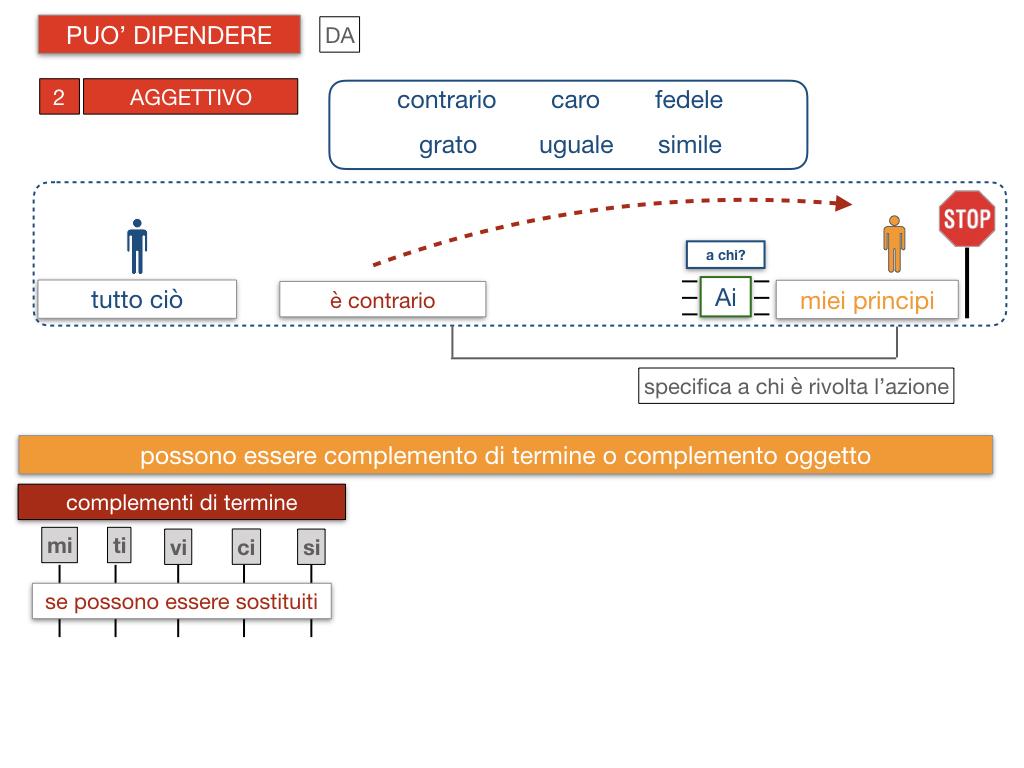20. COMPLEMENTO DI TERMINE_SIMULAZIONE.114