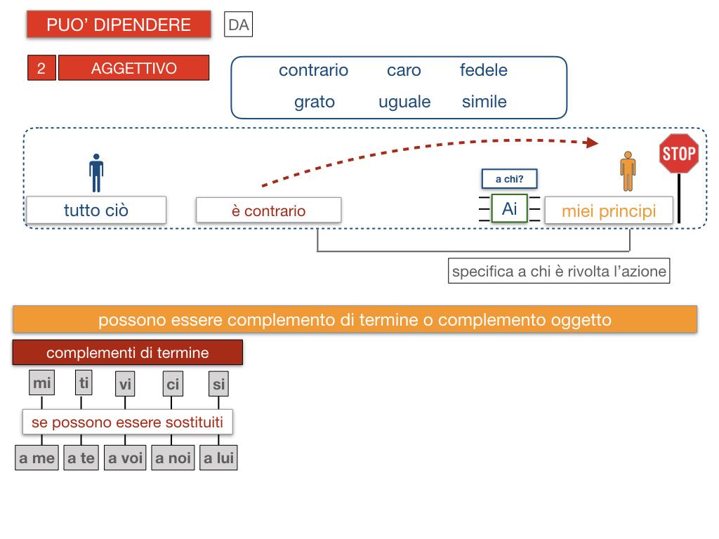 20. COMPLEMENTO DI TERMINE_SIMULAZIONE.115