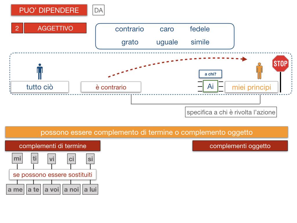 20. COMPLEMENTO DI TERMINE_SIMULAZIONE.116