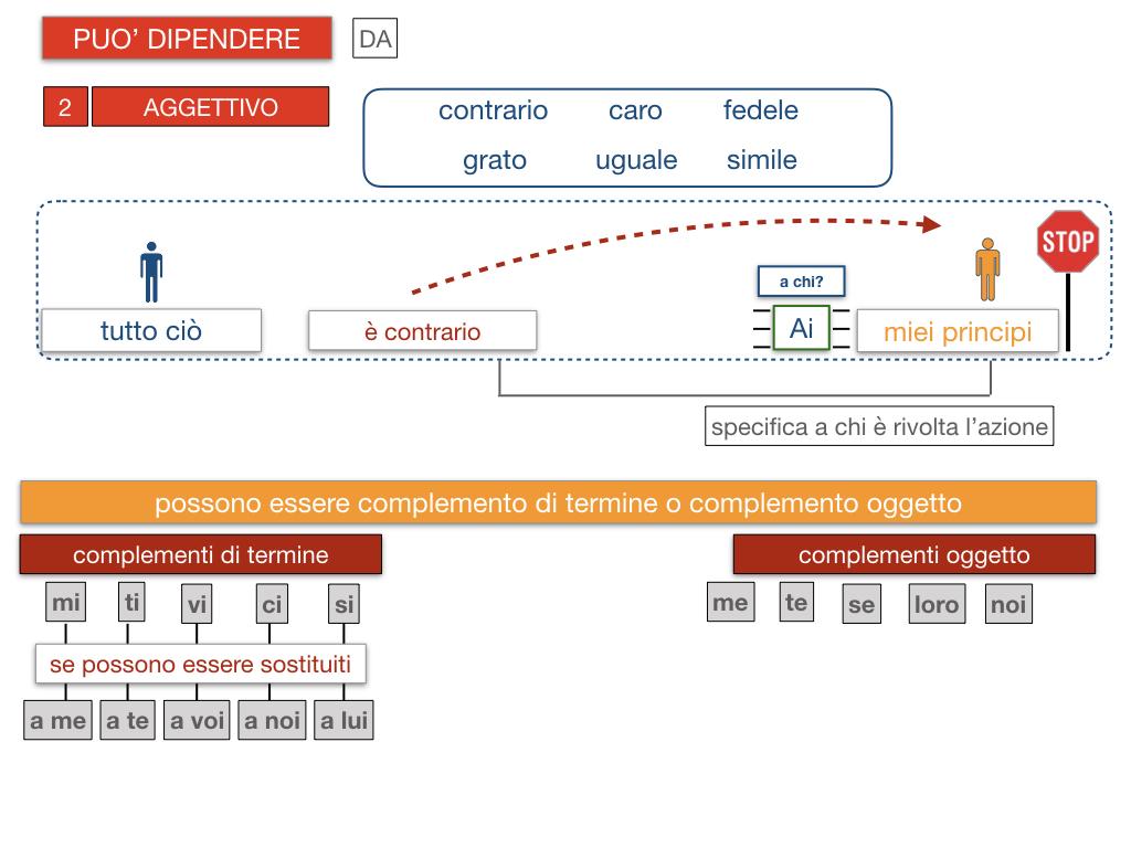 20. COMPLEMENTO DI TERMINE_SIMULAZIONE.117