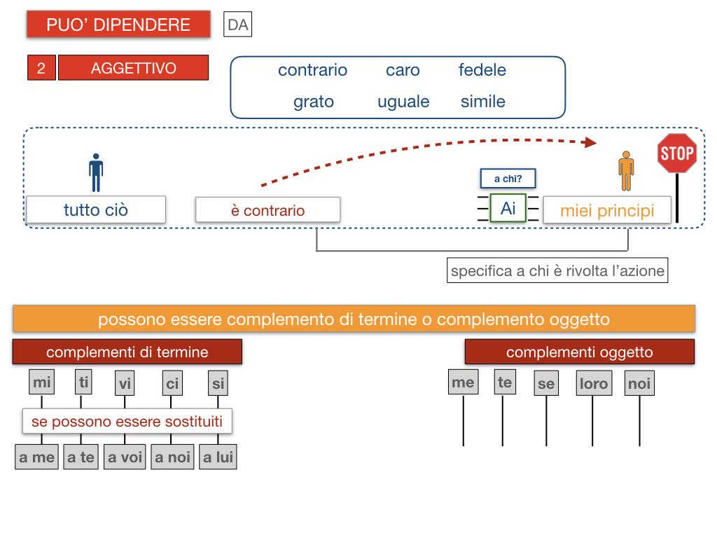 20. COMPLEMENTO DI TERMINE_SIMULAZIONE.118