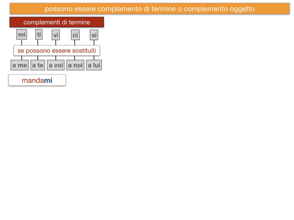 20. COMPLEMENTO DI TERMINE_SIMULAZIONE.122