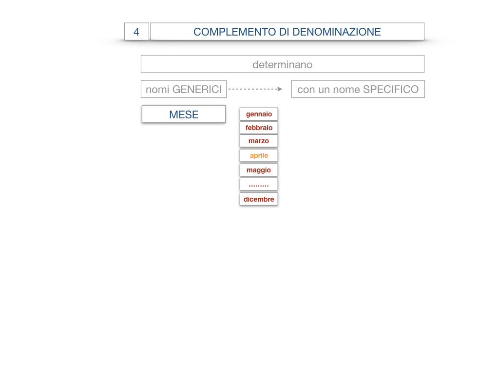 21. COMPLEMENTO DI DENOMINAZIONE_COMPLEMETO PARTITIVO_SIMULAZIONE.013