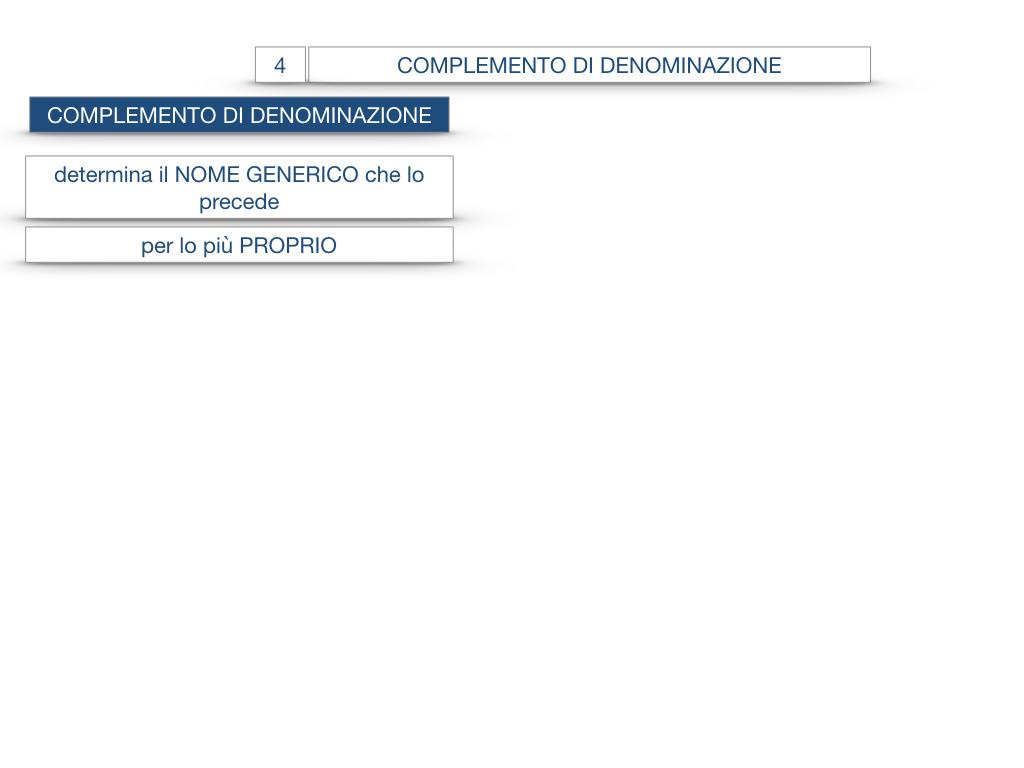 21. COMPLEMENTO DI DENOMINAZIONE_COMPLEMETO PARTITIVO_SIMULAZIONE.028