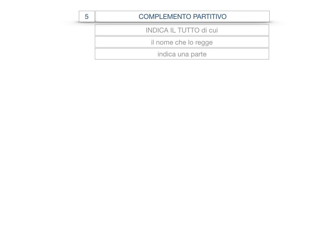21. COMPLEMENTO DI DENOMINAZIONE_COMPLEMETO PARTITIVO_SIMULAZIONE.050