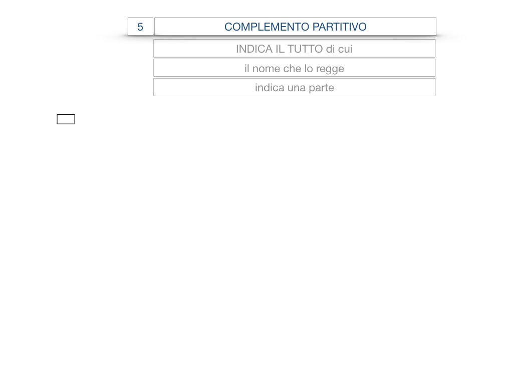 21. COMPLEMENTO DI DENOMINAZIONE_COMPLEMETO PARTITIVO_SIMULAZIONE.051