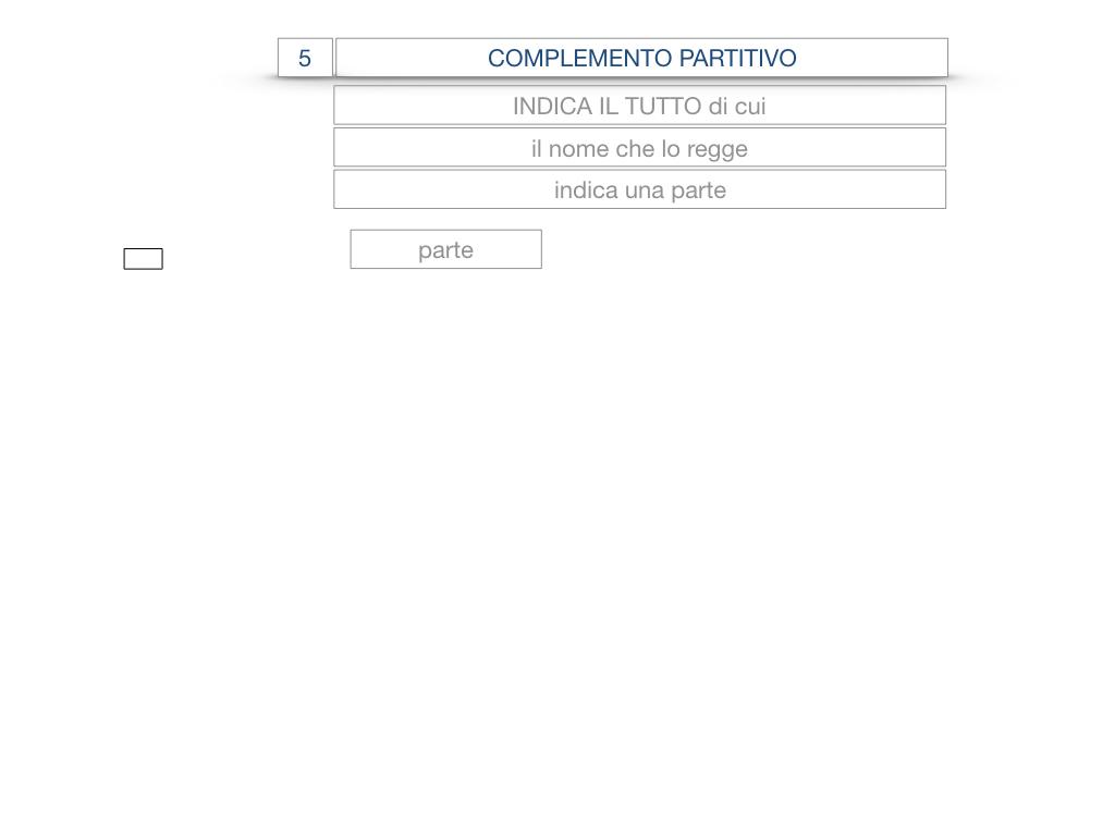 21. COMPLEMENTO DI DENOMINAZIONE_COMPLEMETO PARTITIVO_SIMULAZIONE.052