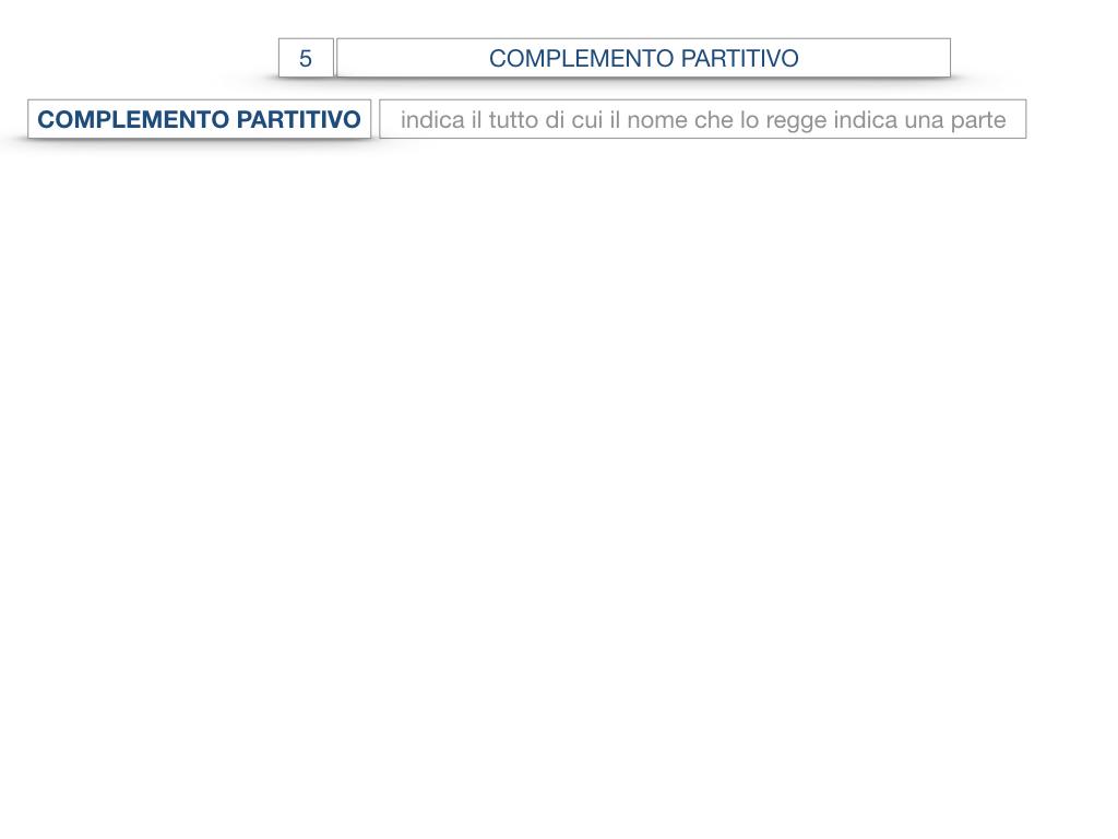 21. COMPLEMENTO DI DENOMINAZIONE_COMPLEMETO PARTITIVO_SIMULAZIONE.066