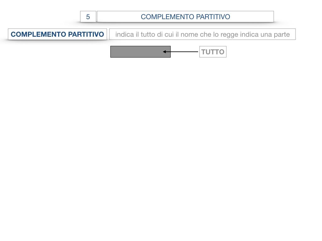 21. COMPLEMENTO DI DENOMINAZIONE_COMPLEMETO PARTITIVO_SIMULAZIONE.067
