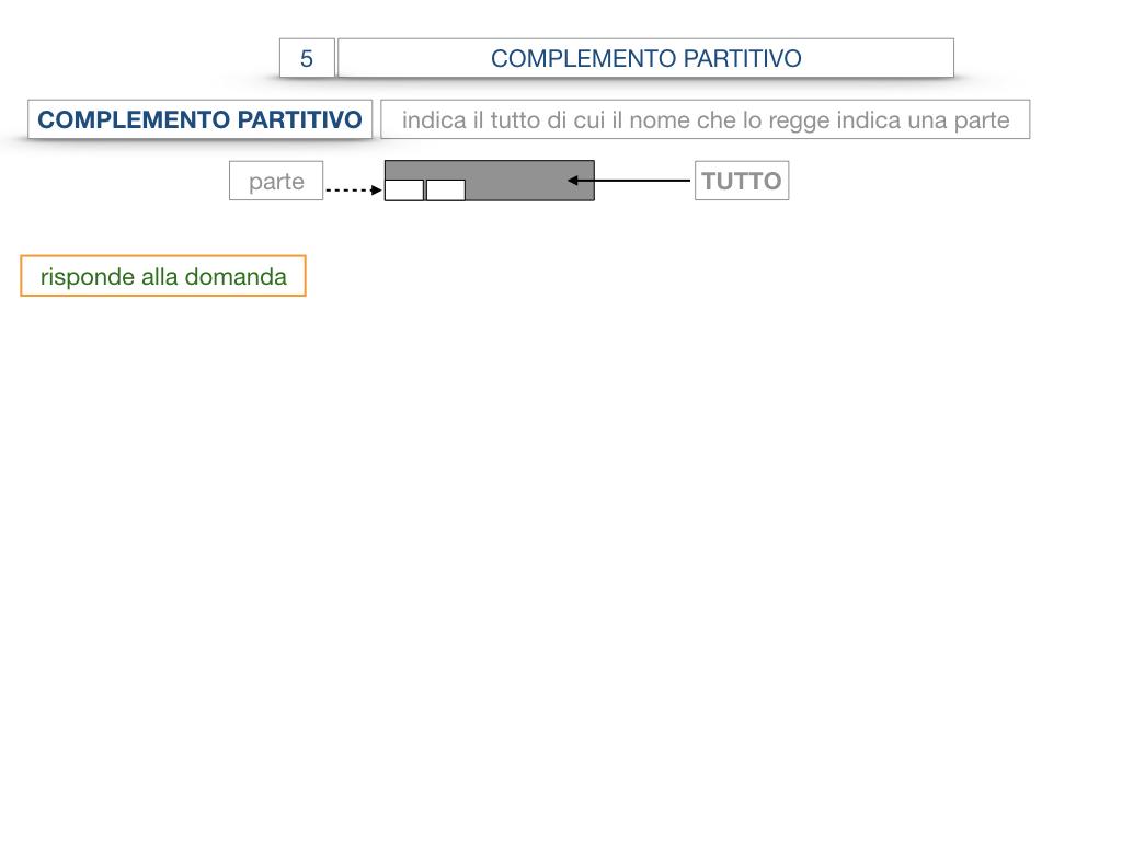 21. COMPLEMENTO DI DENOMINAZIONE_COMPLEMETO PARTITIVO_SIMULAZIONE.069