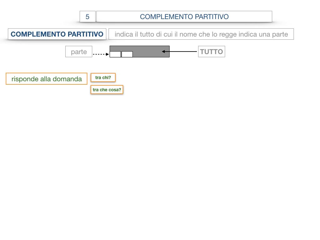 21. COMPLEMENTO DI DENOMINAZIONE_COMPLEMETO PARTITIVO_SIMULAZIONE.071
