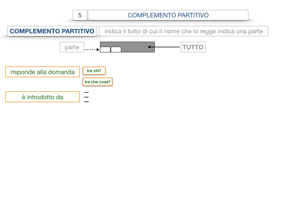 21. COMPLEMENTO DI DENOMINAZIONE_COMPLEMETO PARTITIVO_SIMULAZIONE.072