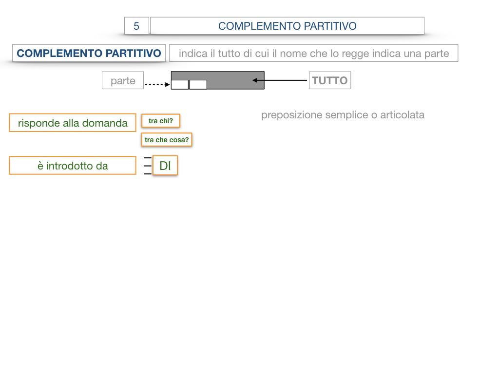 21. COMPLEMENTO DI DENOMINAZIONE_COMPLEMETO PARTITIVO_SIMULAZIONE.074